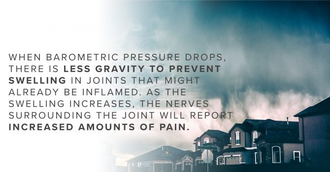 Barometric Pressure Back Pain